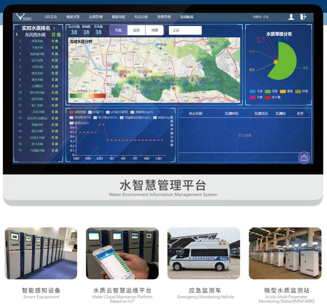 全生态bob足球app官网监测方案